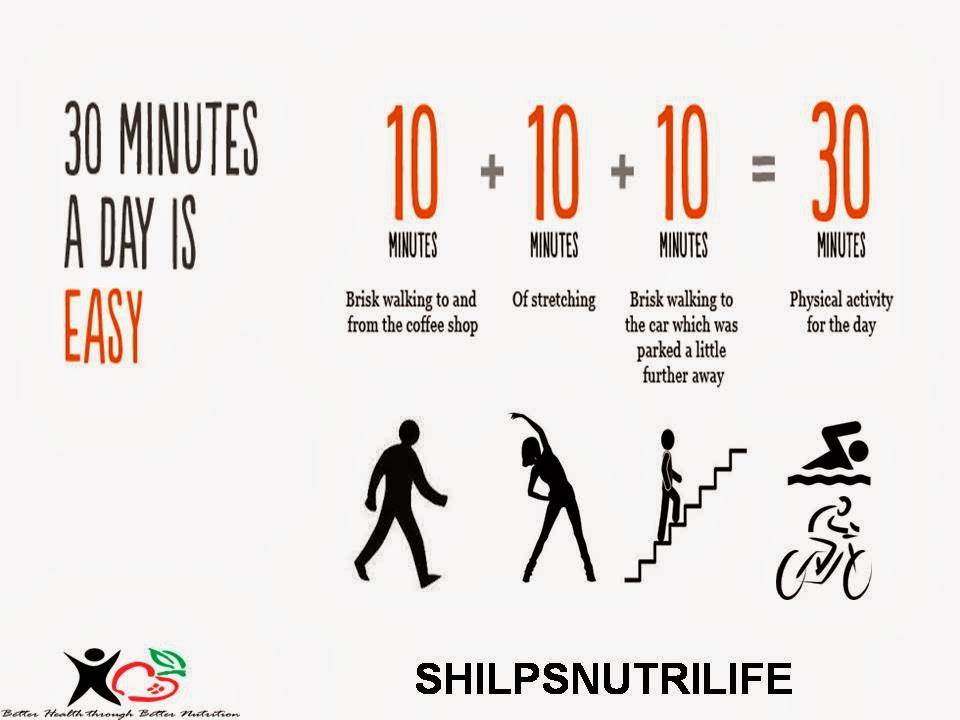 10 Minutes A Day: Thats All You Need To Get Slim And Strong For Life