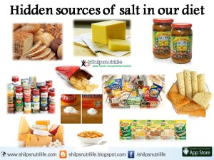 Hidden Sodium In Foods List
