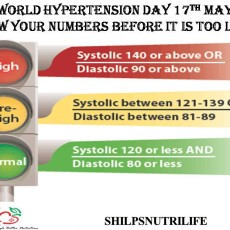 World Hypertension Day 2017 – Know your Numbers