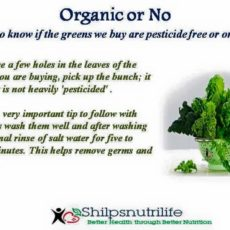 Organic or no (leafy veges)