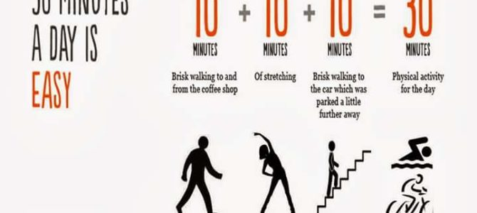 10-10-10 = 30 minutes exercise a day is easy