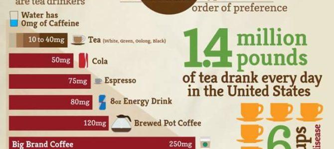 International Tea Day 15th Dec