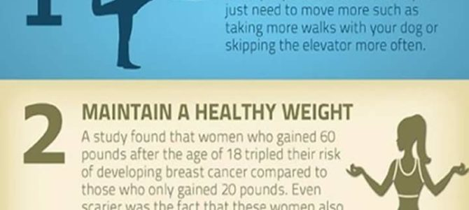 Exercise and diet key factors in cancer prevention