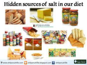 Hidden sources of salt in our diet